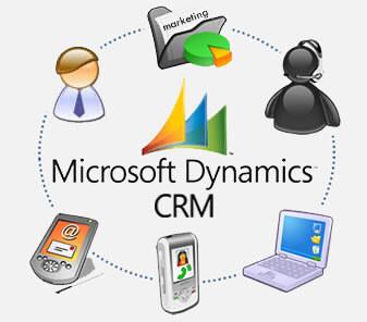 microsoft-dynamics-crm